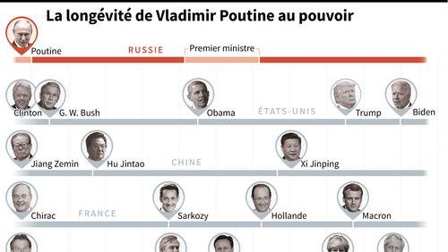 Joe Biden et Vladimir Poutine vont se rencontrer à Genève