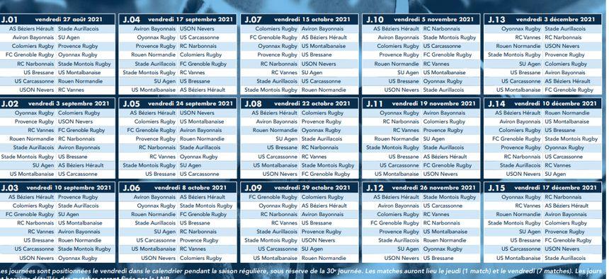 Calendrier 2022 Rugby Rugby : découvrez le calendrier de la saison 2021 2022 de ProD2