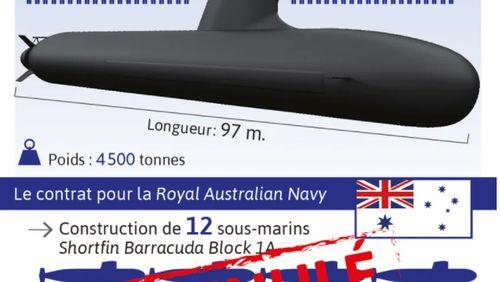 Crise des sous-marins : la France ne décolère pas contre l'Australie et les États-Unis