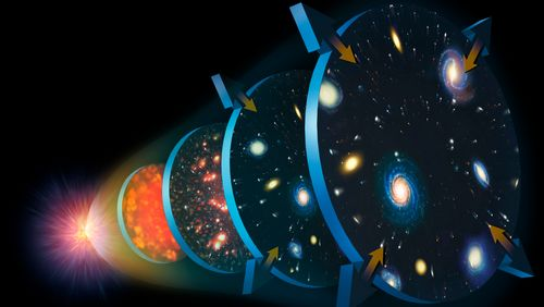 L'univers est en expansion : qu'est-ce à-dire ?