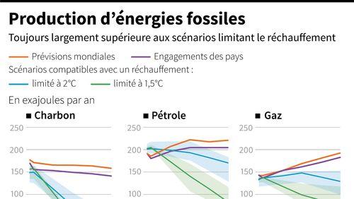 Comment l'industrie peut limiter sa consommation d'énergie d'ici 2050 ?